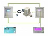 QHZL系列智能主令控制器